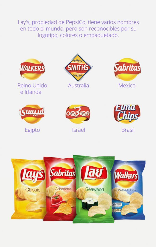 importancia branding Lays