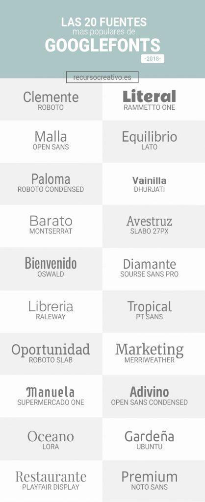 mejores fuentes para diseño